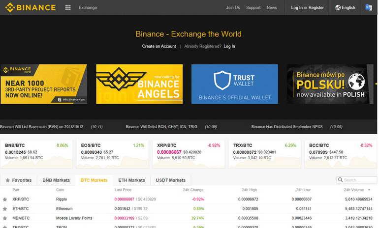Binance com Exchange Reviews & Details for Traders